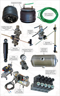 Air Suspension Parts for Farm Trailers and Crop-Sprayers