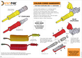 Colour-coded Handgrips for Palm Couplings and