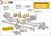 Rear-Steer Components for Stefen Axles